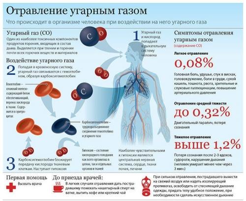 Жертвы морозов. В Челябинске низкая температура становится причиной трагедий